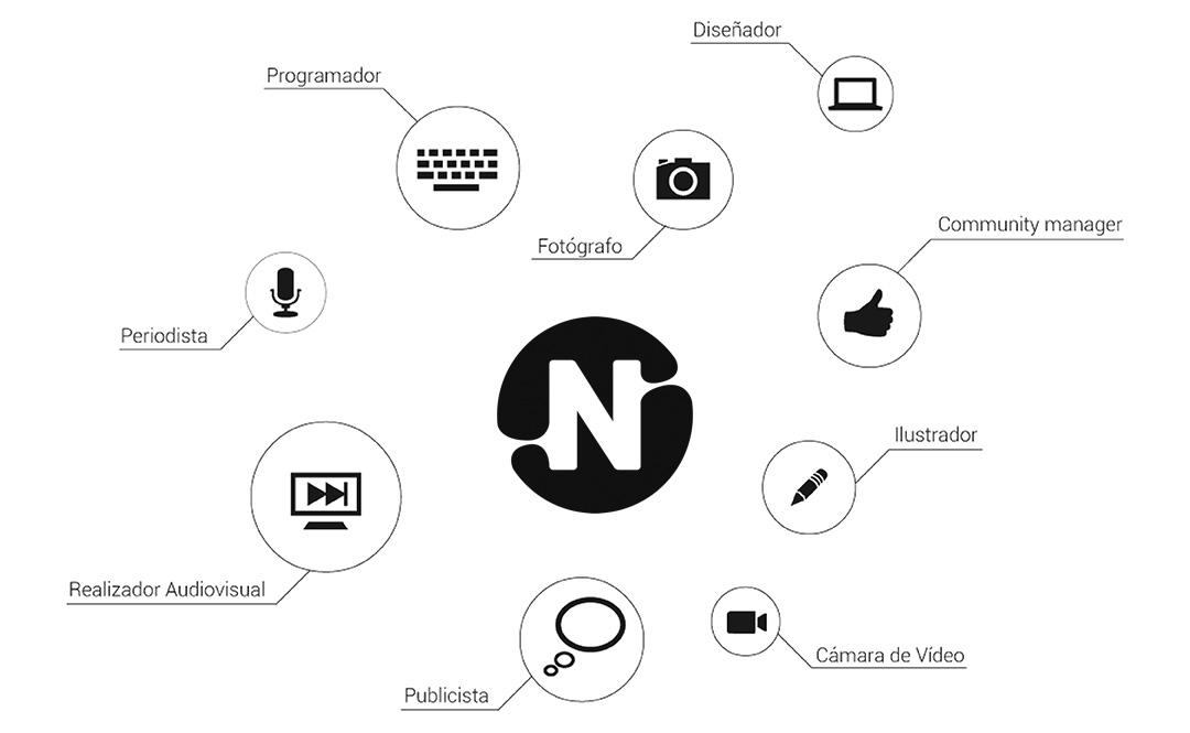 Presentacion_Empresa-Newrona-6